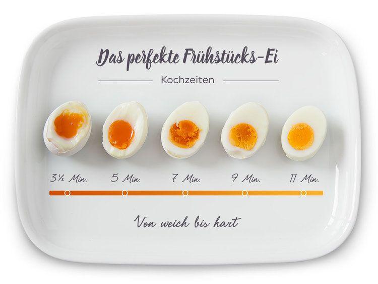 Eier kochen diese 9 dinge solltest du beachten kochen pinterest - Eier kochen wachsweich ...