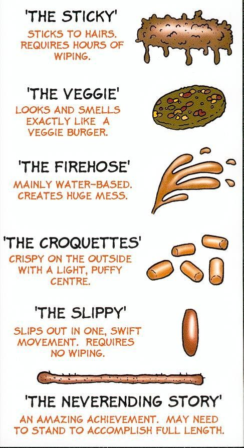 Different Types Of Poop Pt 2 Stuff To Know Pinterest