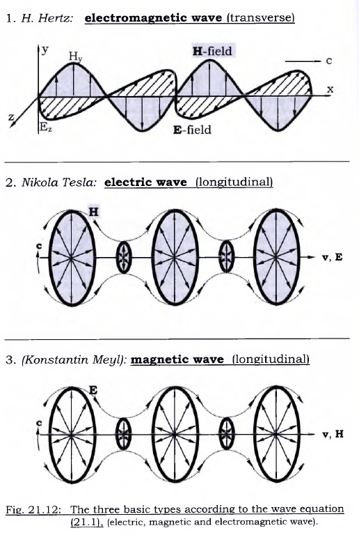 Scalar Wave Technology Archives Scalar Wave Healing Waves Magnetic Wave Technology