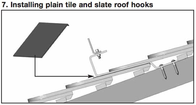 Solar Panel On Roof Tile Drawing Solar Panels Roof Solar Panel Installation Solar Panels