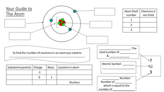 Atomic-Structure-Worksheet.pptx | Learn: Chemistry | Pinterest ...