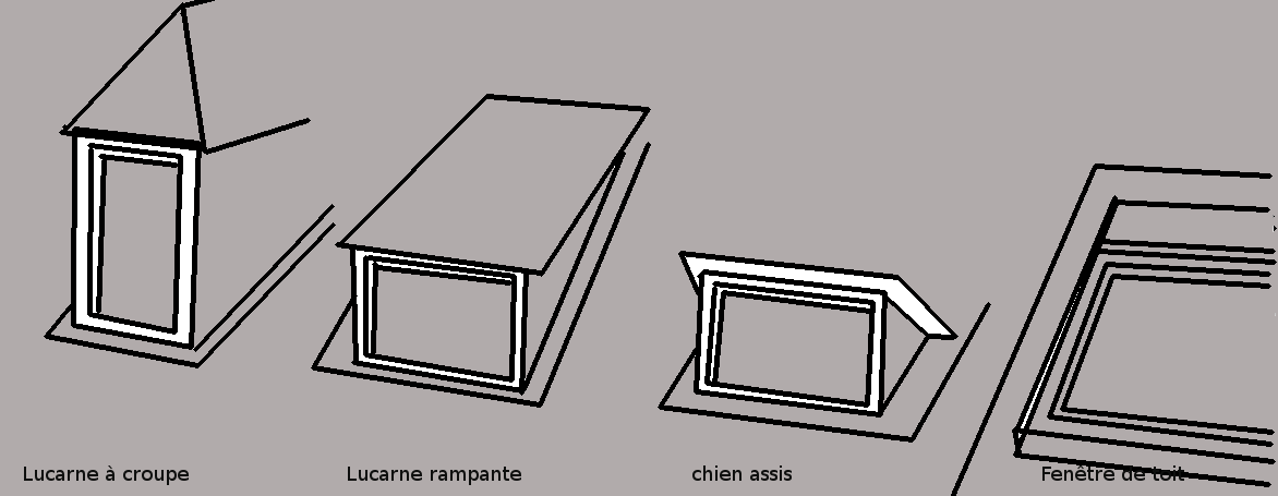 lucarne de toit deco exterieure attic home garden et. Black Bedroom Furniture Sets. Home Design Ideas