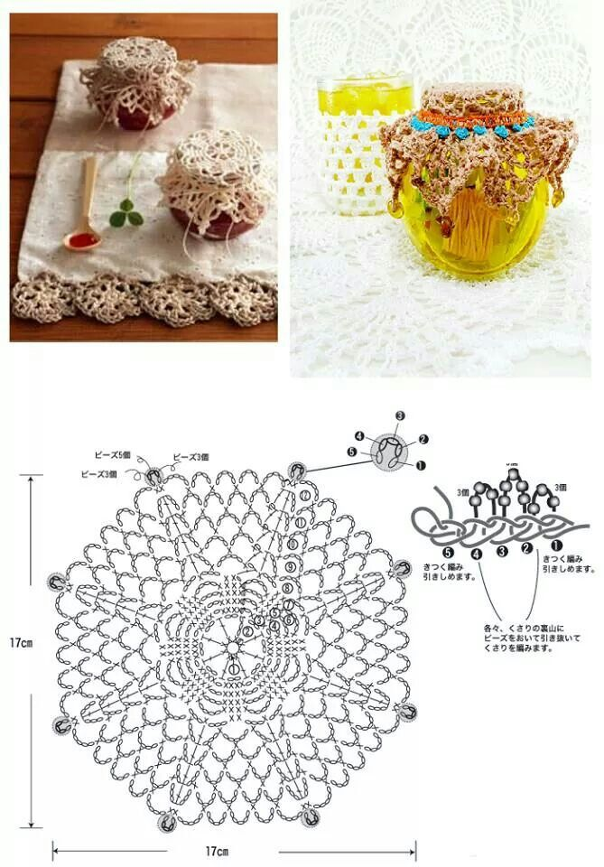 Pin de Urve Kruusma en KODU | Pinterest | Punto de crochet, Frascos ...