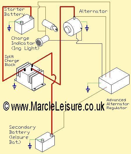 sterling caravan wiring diagram residential electrical symbols u2022 rh wiringdiagramnow today Sterling SC8000 Wiring Sterling Fuse Box Diagram