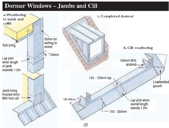 Dormer Windows Jambs And Cill Tekniske Tegninger