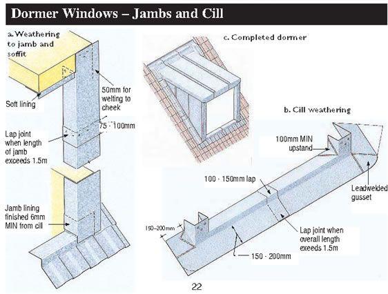 Dormer windows jambs and cill tekniske tegninger for Dormer window construction drawings