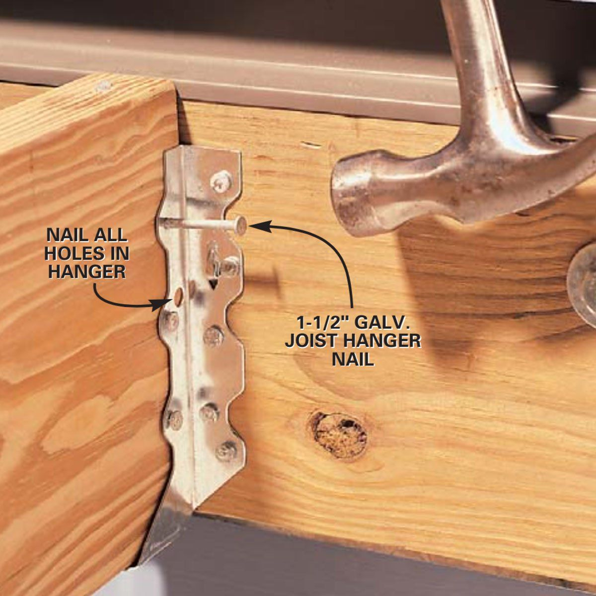 How To Install Joist Hangers The Correct Way