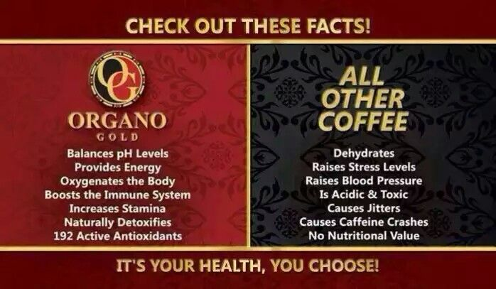 Pin By Healthy Kopi On Coffee That Pays Healthy Coffee Buy Coffee Beans Best Organic Coffee