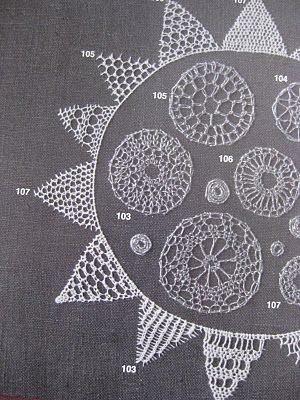 Brodösens blogg: just beautiful lace embroidery. There is a swedish book with tutorials, but unfortunately they aren't detailed on this website. I will be looking for online tutorials though!