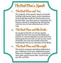 Best Man Wedding Speech Samples