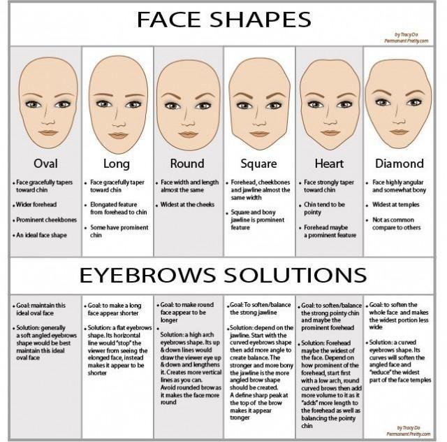 Las cejas de forma para cada forma de la cara #2060013 Hair - tipos de cejas