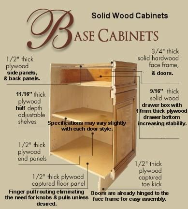 kitchen cabinet construction part 6 - kitchen base cabinet