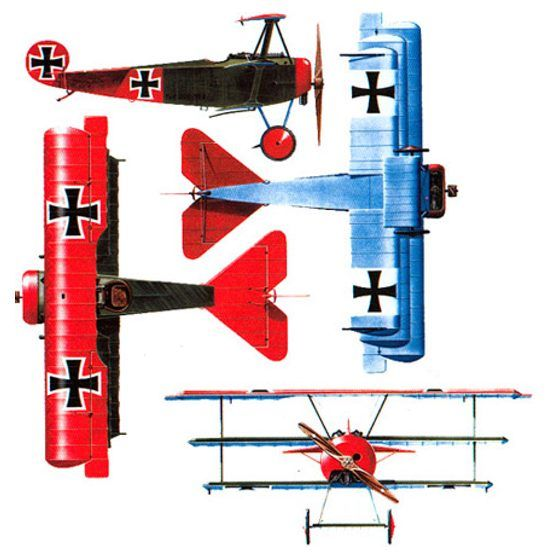 Fokker DR1 Triplane - Orthographic Did you know that the top speed of the DR1 was only 110mph.