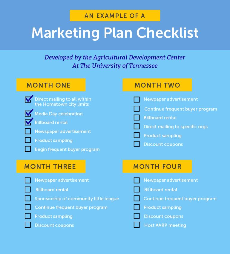 Marketing Plan in 2020 Marketing strategy template