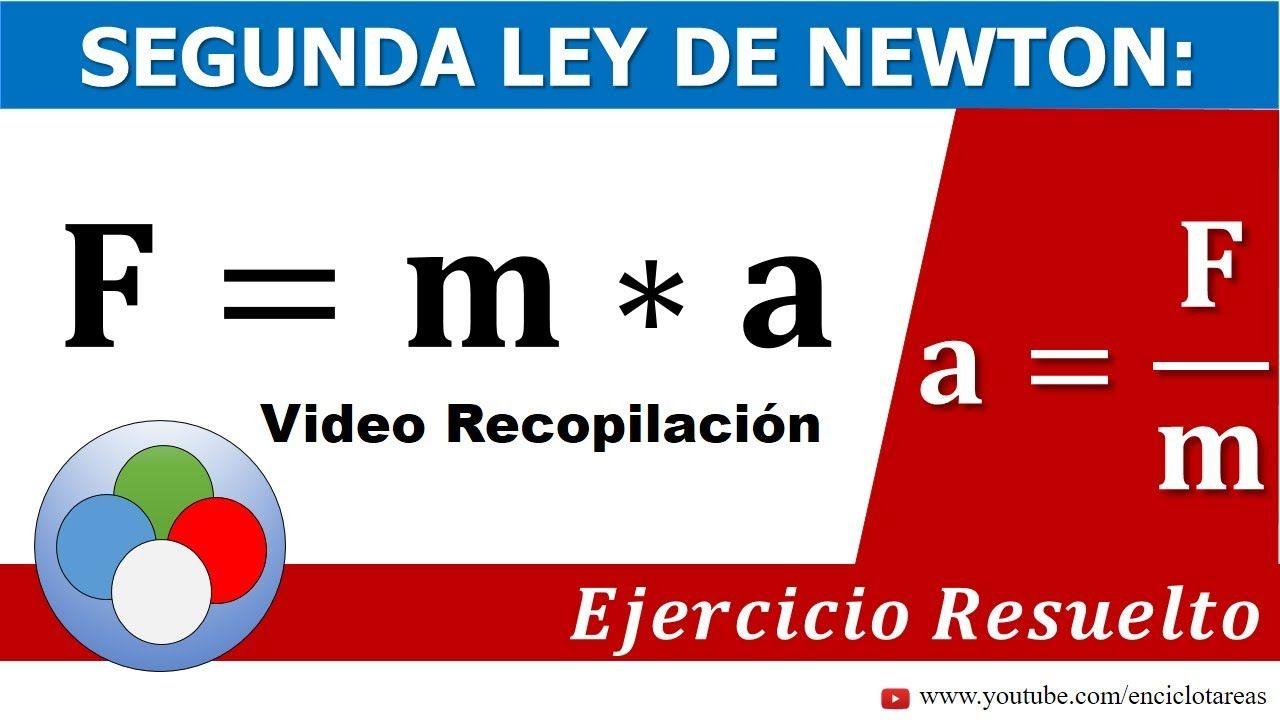 Ejercicios Resueltos De La Segunda Ley De Newton Youtube Ejercicios Resueltos Leyes De Newton Ejercicios