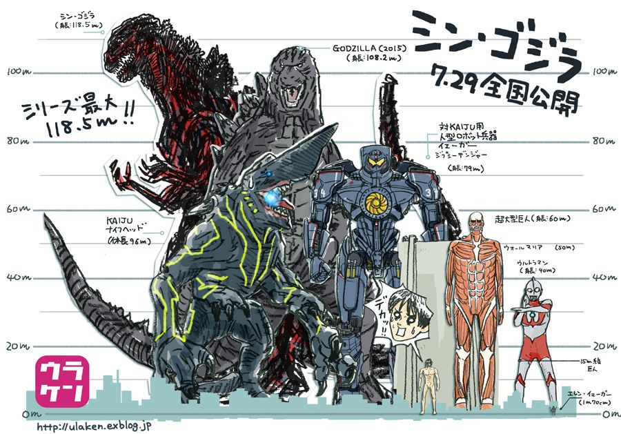 The New Godzilla is massive! The biggest of them all #rinkya #japan