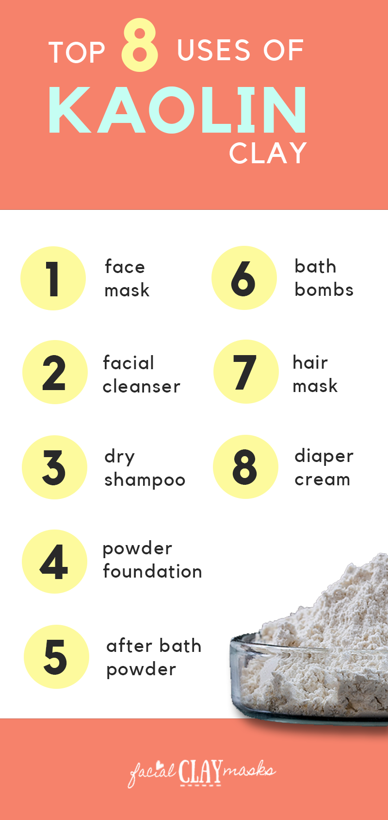 Photo of Top 8 Uses of Kaolin Clay