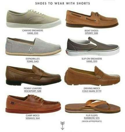 Wear Shorts Men Shops | Mens shoes