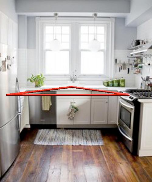 El triangulo de la cocina | Organización Cocina | Pinterest ...