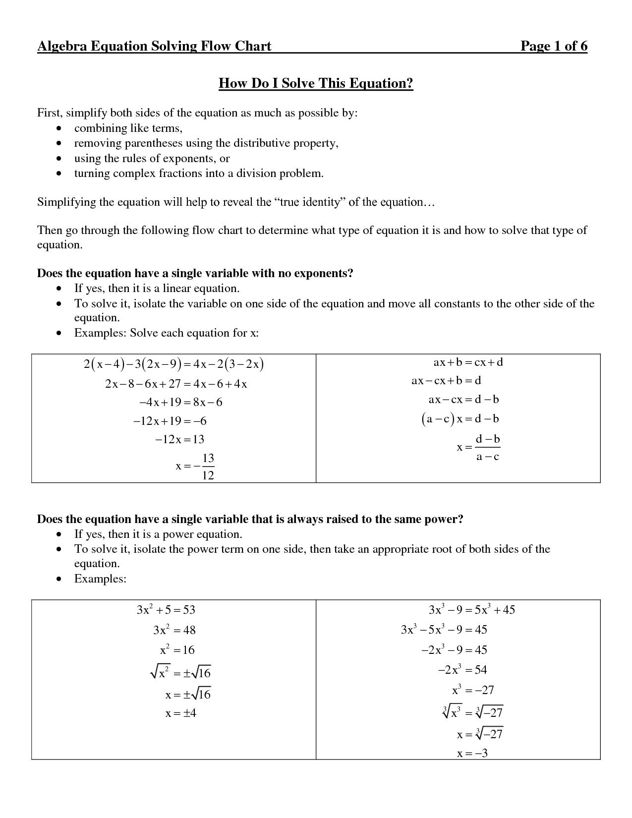 Math Equations Solve For X Math Equations In 2020 Math Flow Charts Algebra Equations Solving Equations