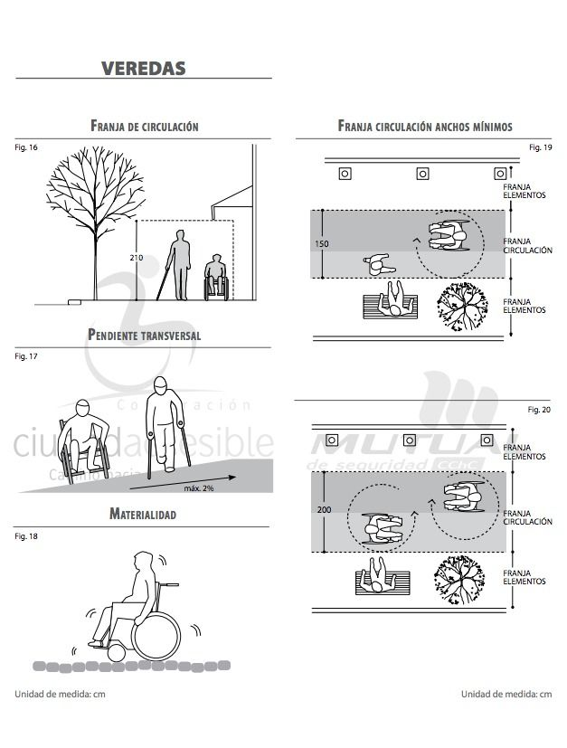 Gallery of Universal Design and Accessibility Manuals from