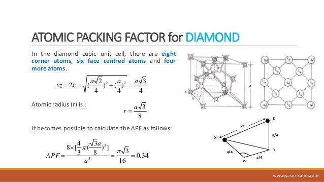 Solid State Device Crystal Structure 29 638 Jpg 638 359 Chemistry The Unit Unit Cell