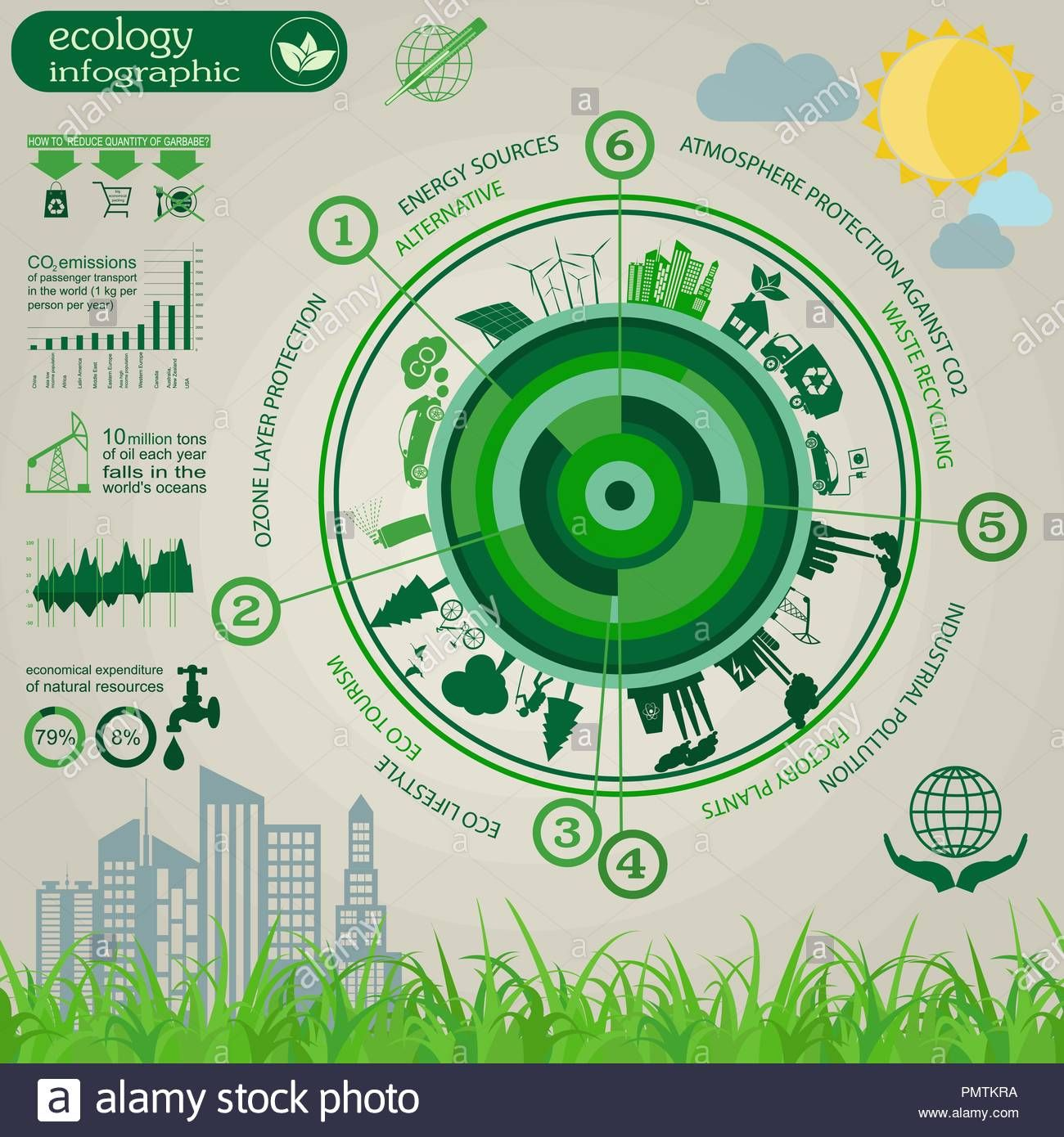 Download This Stock Vector Environment Ecology Infographic Elements Environmental Risks Ecosystem Template Vector Illust Infographic Solar Energy Ecology