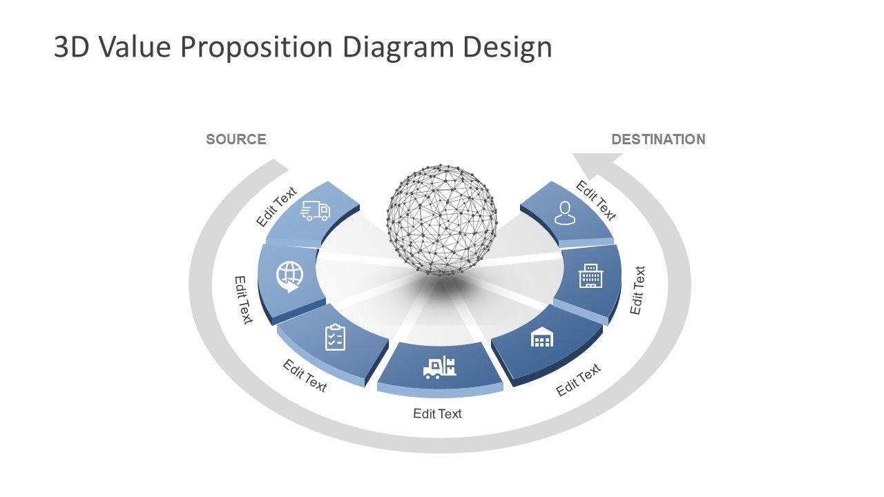 Value Proposition Canvas Template Value Proposition Canvas
