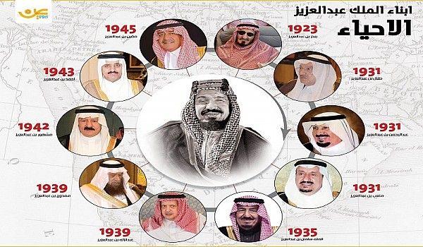 السعودية بالصور أبناء الملك عبدالعزيز آل سعود الأحياء 100 Day Celebration New World Movie Posters