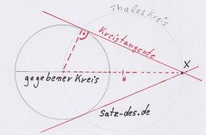 Kreistangente durch Satz des Thales. Quelle: http://www.satz-des.de/thales/