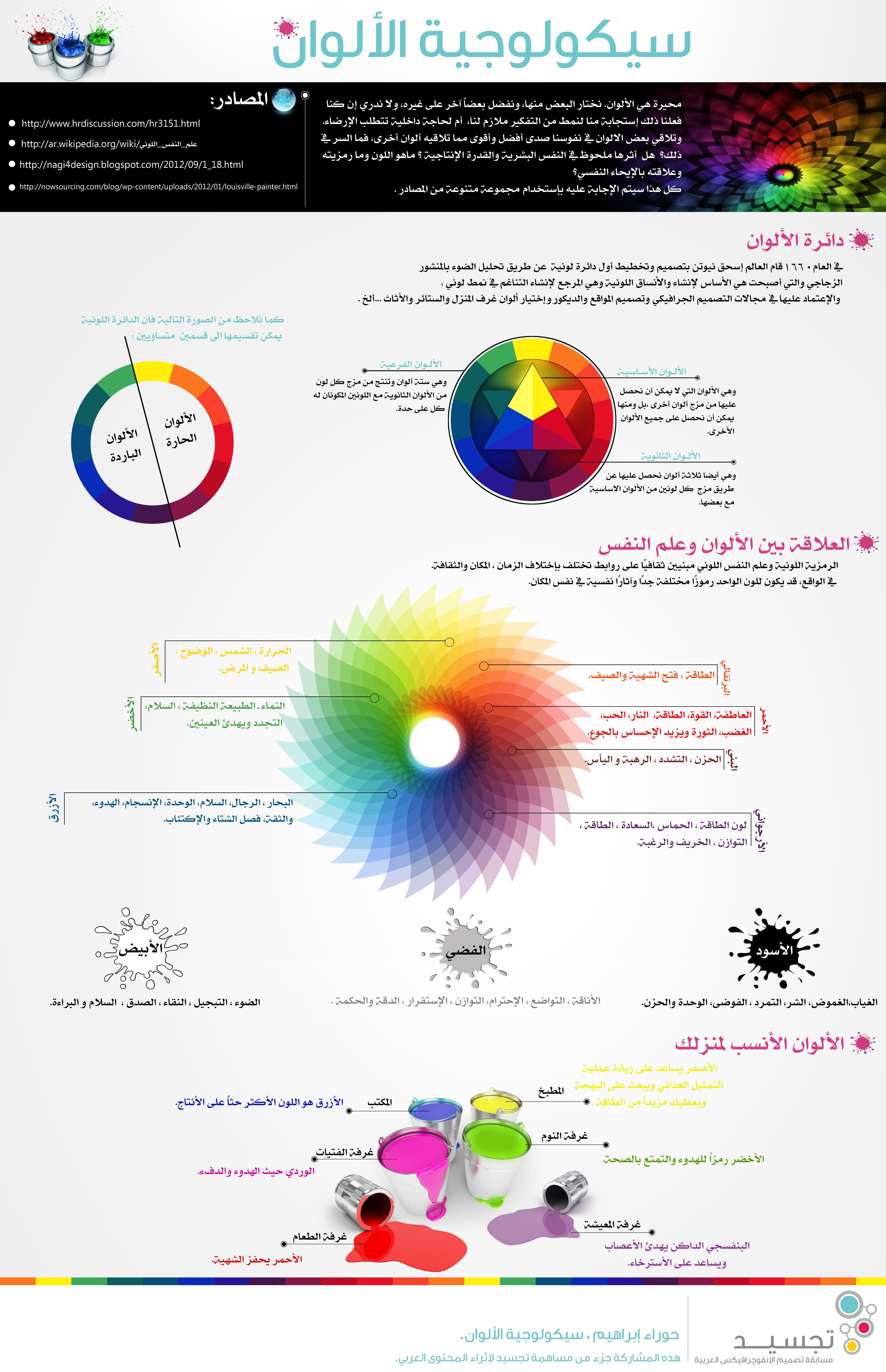 سيكولوجية الألوان Life Info Map