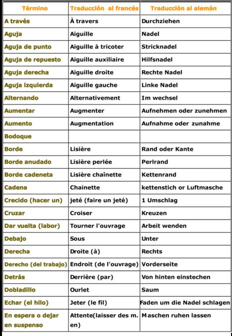 diccionario de uso de las preposiciones españolas pdf