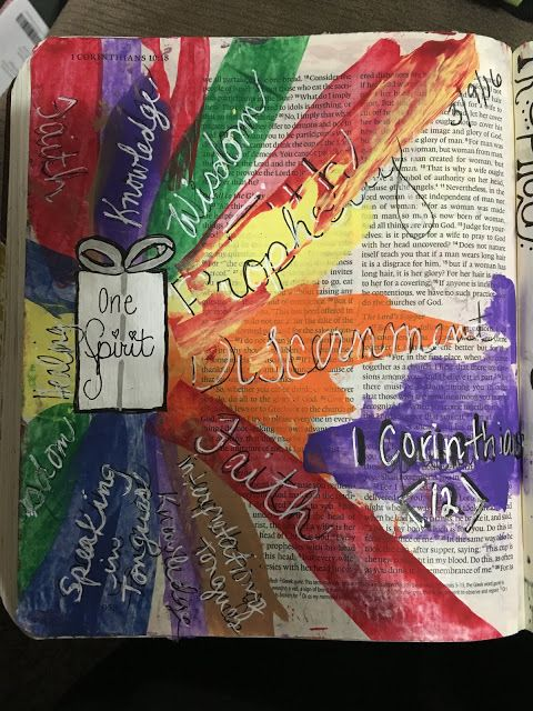 My cup runneth over spiritual gifts bible art journaling scripture 1 corinthians 12 now concerning spiritual gifts negle Choice Image