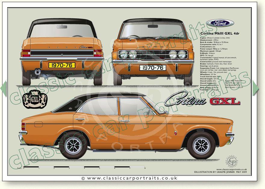 Ford Cortina Mk3 GLX 2000 1970 76 Classic Sports Car Portrait Print