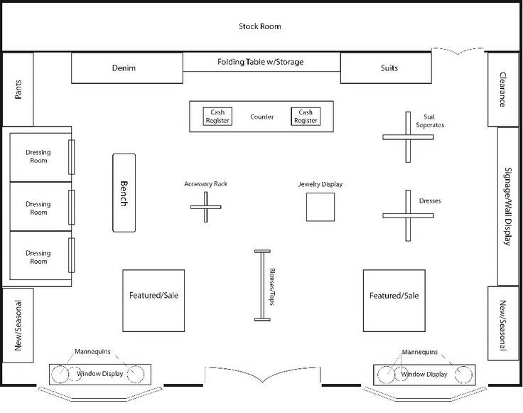 Image result for boutique store floor plan | Store layout ...