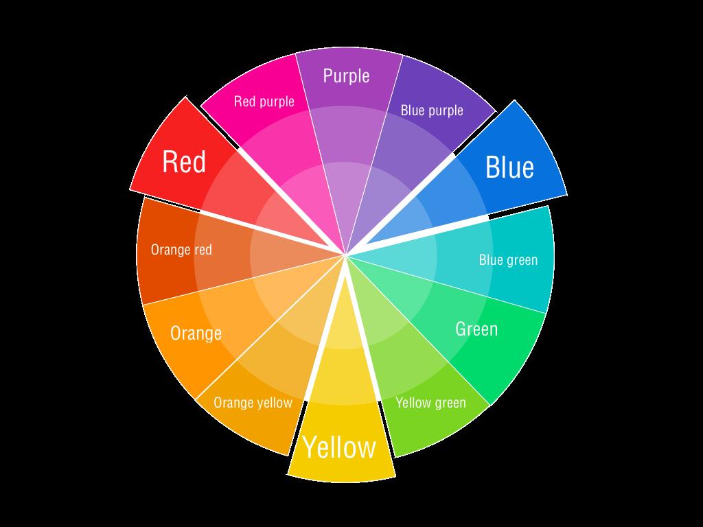 Color Wheel Chart 768