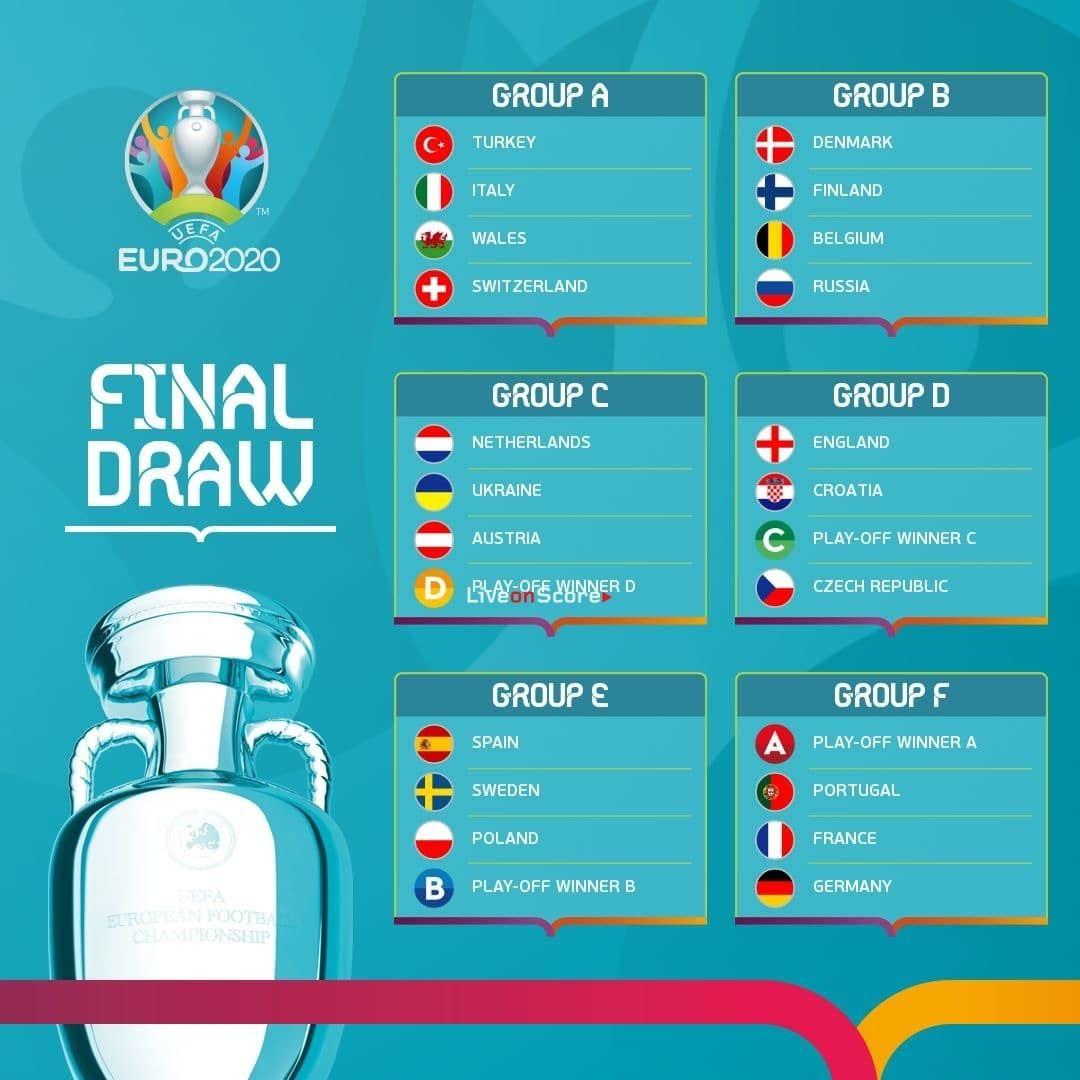 Uefa Euro 2020 Final Tournament Draw Euro Finland Poland
