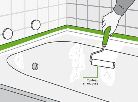 Comment Peindre Une Baignoire Leroy Merlin Comment Repeindre Une Baignoire Repeindre Baignoire Baignoire Peinte