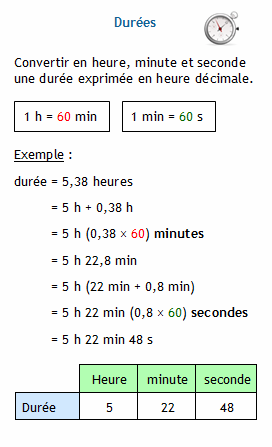 Temps Durees Et Horaires Convertir En Heure Minute Et Seconde Une Duree Exprimee En Heure Decimale Lecon De Maths Multiplications Cm1 Astuce Math
