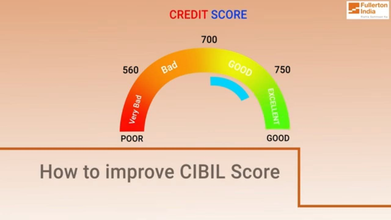 How To Improve Your Cibil Score In 2020 Personal Loans Improve Improve Yourself