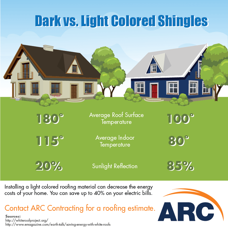 Best Dark Vs Light Colored Shingles Arc Contracating Light 400 x 300