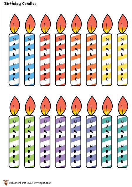Editable Birthday Candles   Luokan sisustus ja ...
