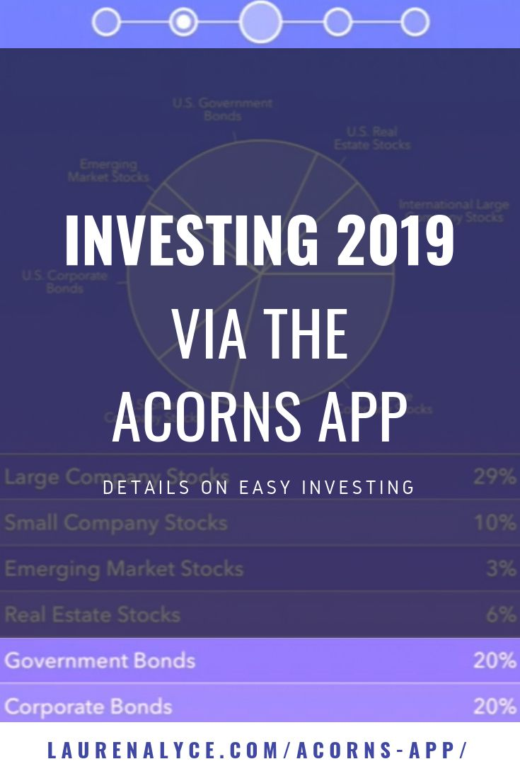 I started investing via the Acorns app. Acorns takes your