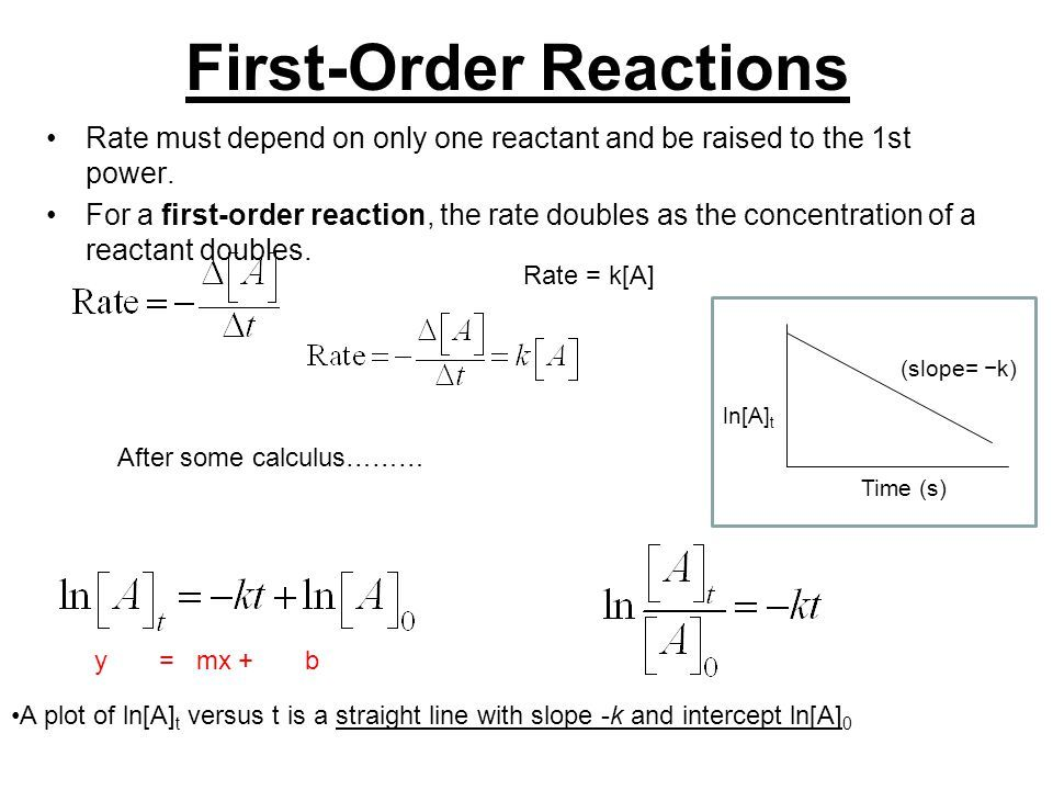 Image result for first order reactions | chemistry | Pinterest ...
