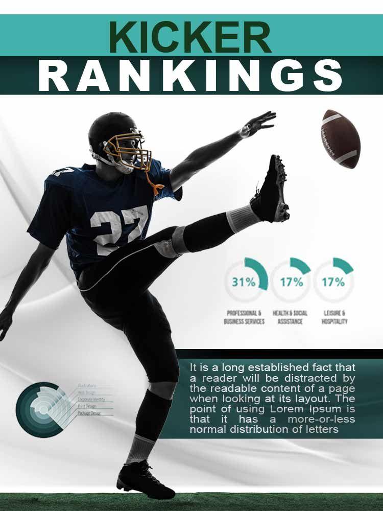 Kicker Rankings For The 2014 Fantasy Football Season Fantasy