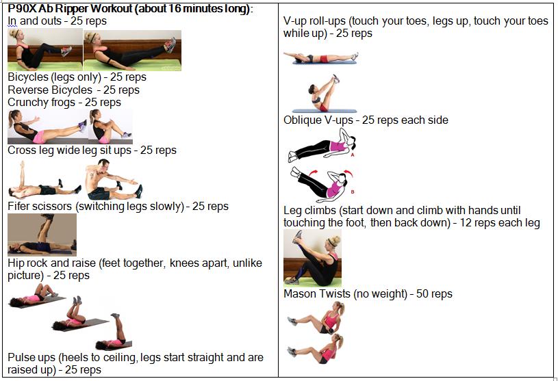 p90x ab ripper workout