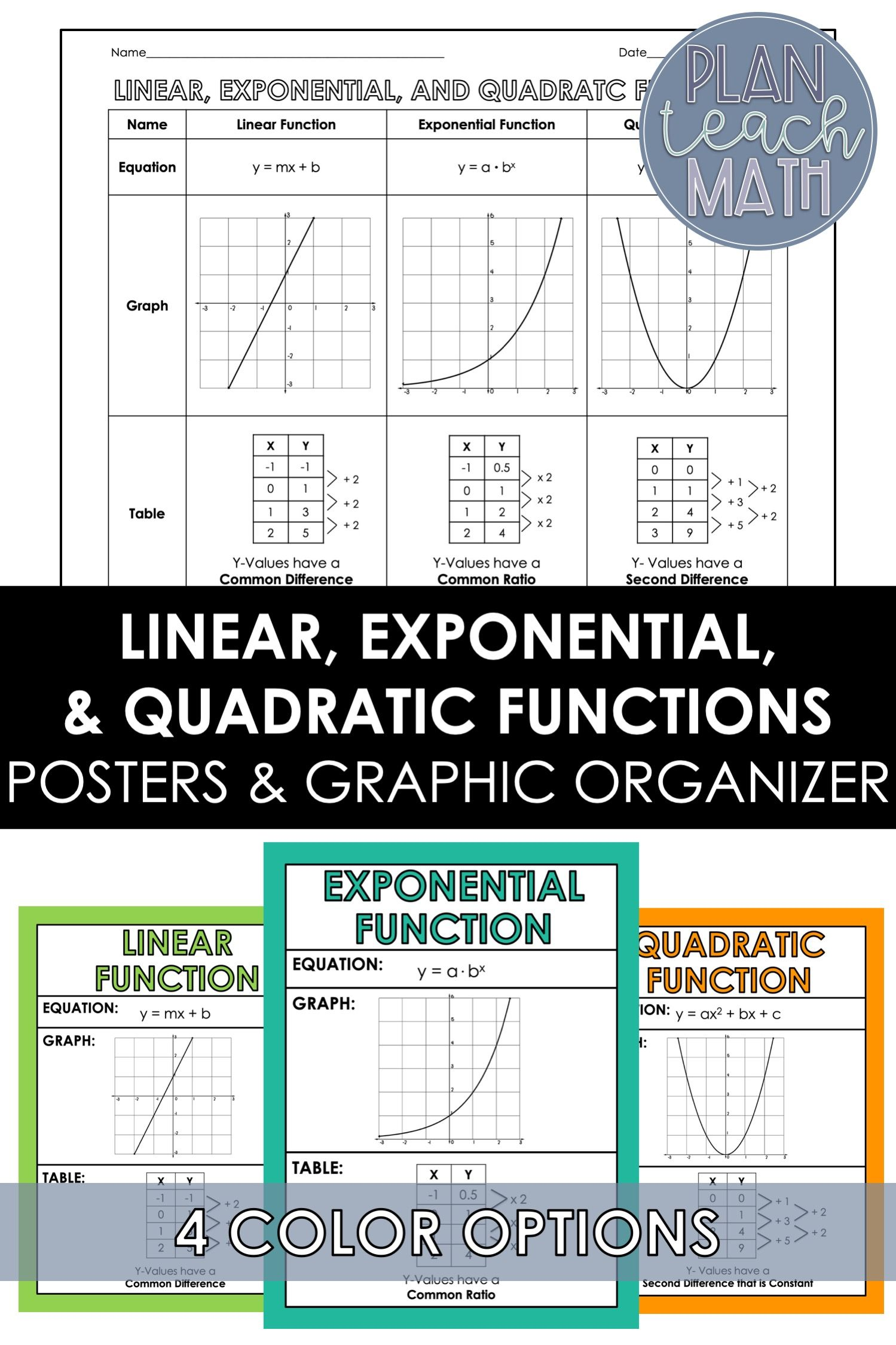 Posters Compare Linear Functions Exponential Functions