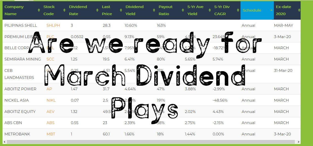 Dividend Tracker In 2020 Dividend Dividend Stocks Stock Market