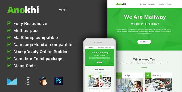Anokhi - Complete Email Package - Responsive Templates + Builder - professional email template