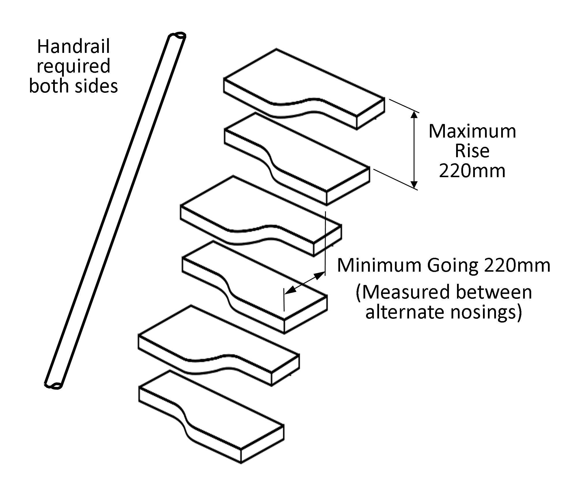 Building Regulations Explained Escaleras Para Casas Pequenas Escaleras Disenos De Unas